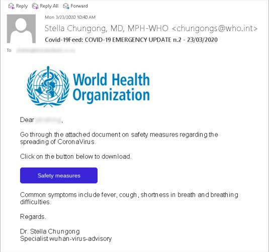 Phishing Organización Mundial de la Salud